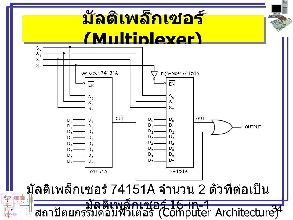 สถาปัตยกรรมคอมพิวเตอร์ (Computer Architecture) 34 มัลติเพล็กเซอร์ (Multiplexer) มัลติเพล็กเซอร์ 74151A จำนวน 2 ตัวที่ต่อเป็น มัลติเพล็กเซอร์ 16-in-1