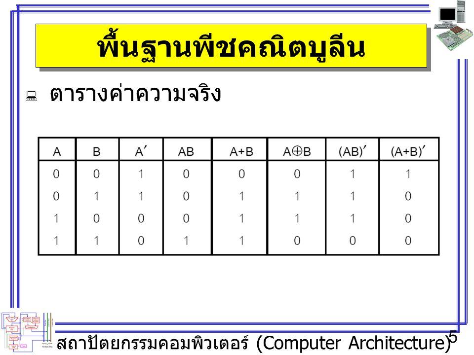 สถาปัตยกรรมคอมพิวเตอร์ (Computer Architecture) 5 พื้นฐานพีชคณิตบูลีน  ตารางค่าความจริง