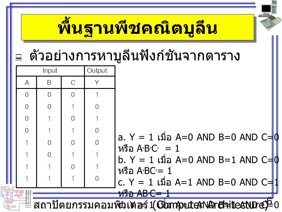 สถาปัตยกรรมคอมพิวเตอร์ (Computer Architecture) 6 พื้นฐานพีชคณิตบูลีน  ตัวอย่างการหาบูลีนฟังก์ชันจากตาราง ความจริง a. Y = 1 เมื่อ A=0 AND B=0 AND C=0