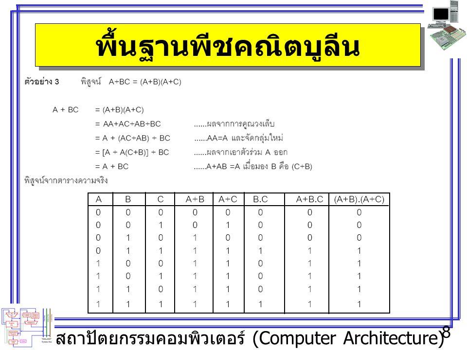 สถาปัตยกรรมคอมพิวเตอร์ (Computer Architecture) 8 พื้นฐานพีชคณิตบูลีน
