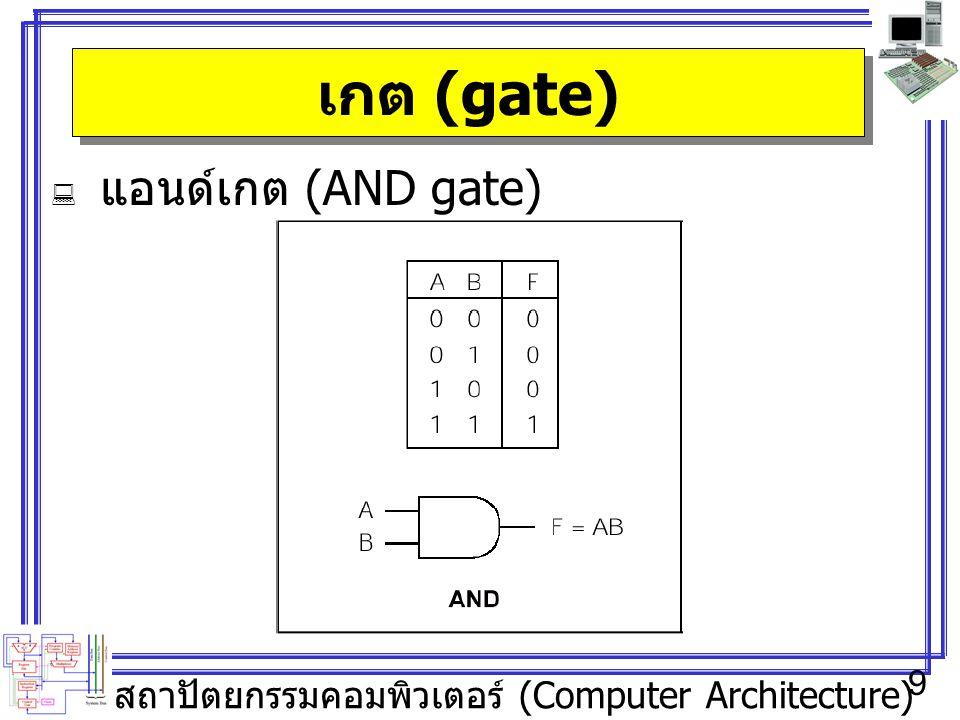 สถาปัตยกรรมคอมพิวเตอร์ (Computer Architecture) 9 เกต (gate)  แอนด์เกต (AND gate)
