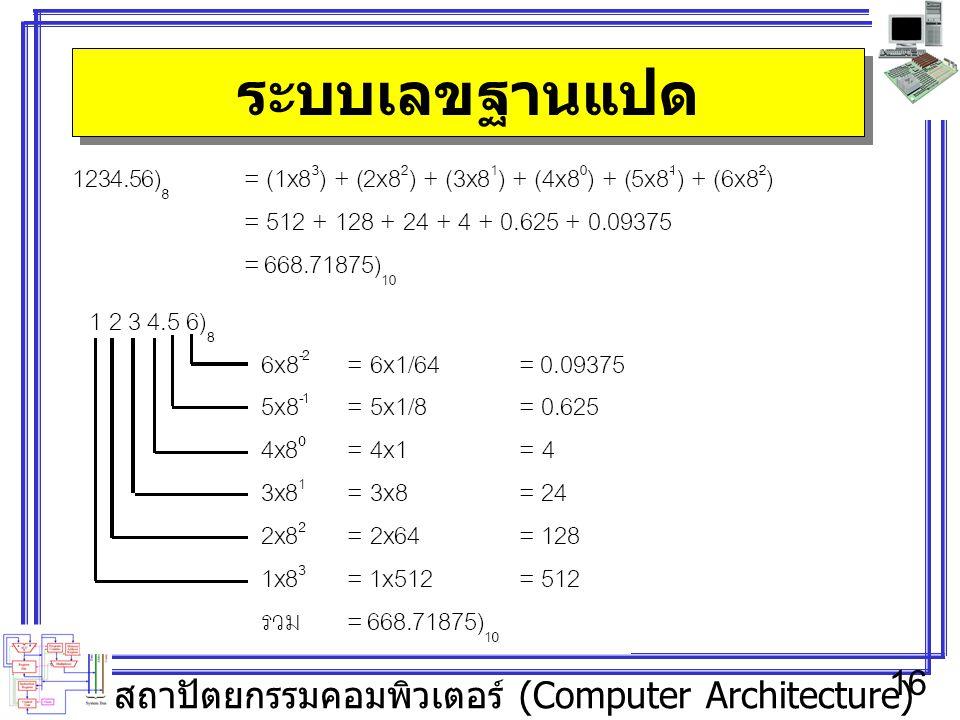 สถาปัตยกรรมคอมพิวเตอร์ (Computer Architecture) 16 ระบบเลขฐานแปด