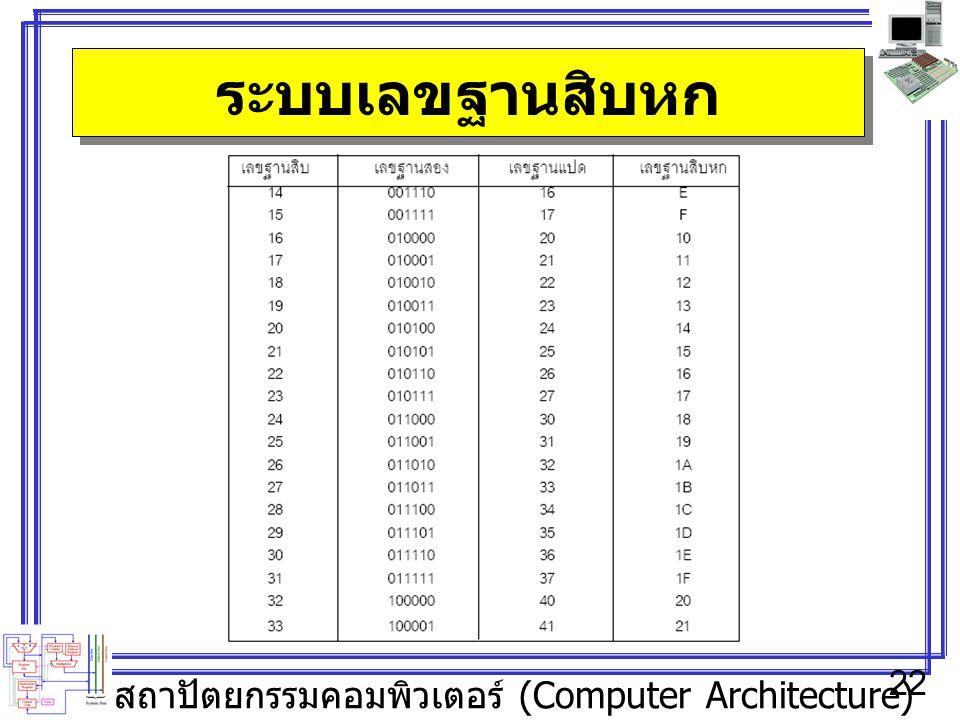 สถาปัตยกรรมคอมพิวเตอร์ (Computer Architecture) 22 ระบบเลขฐานสิบหก