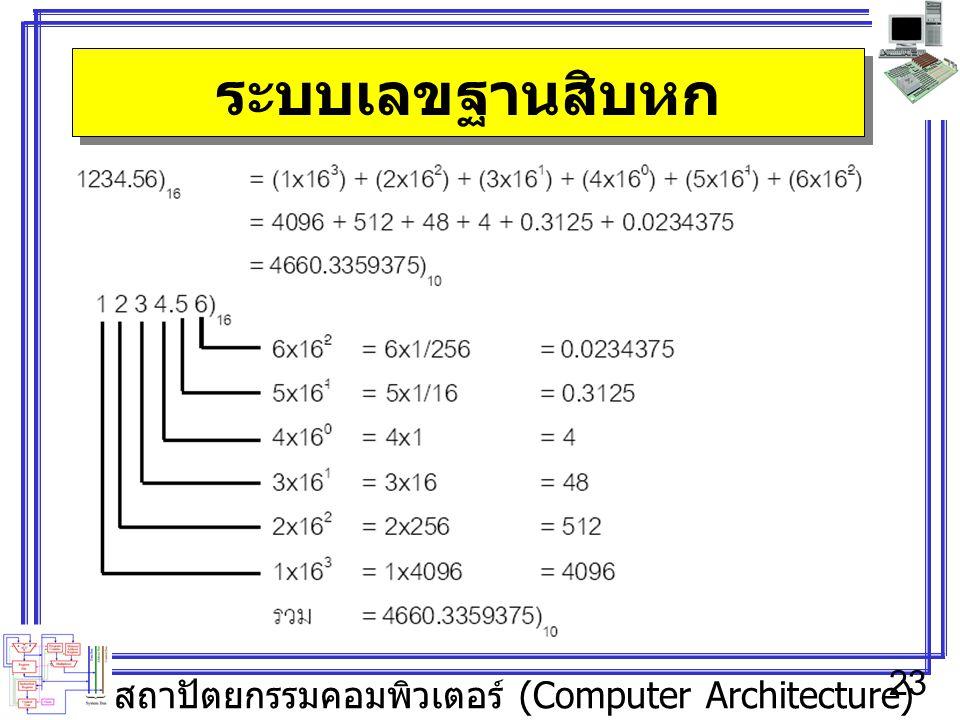 สถาปัตยกรรมคอมพิวเตอร์ (Computer Architecture) 23 ระบบเลขฐานสิบหก