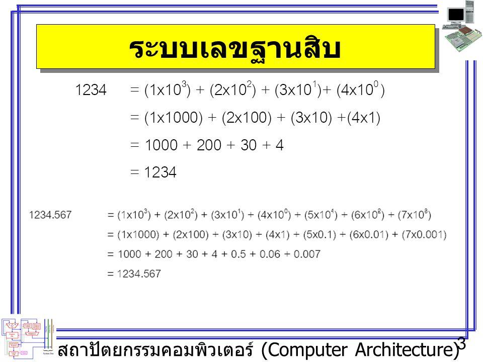 สถาปัตยกรรมคอมพิวเตอร์ (Computer Architecture) 3 ระบบเลขฐานสิบ