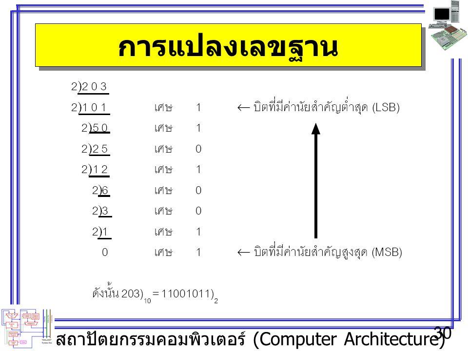 สถาปัตยกรรมคอมพิวเตอร์ (Computer Architecture) 30 การแปลงเลขฐาน