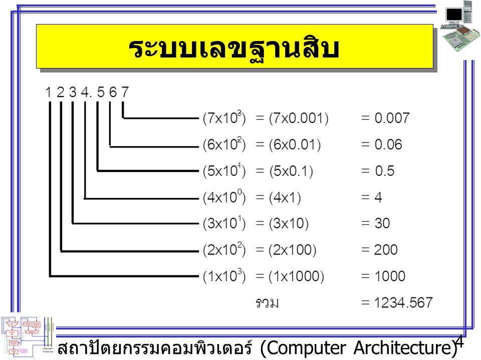 สถาปัตยกรรมคอมพิวเตอร์ (Computer Architecture) 4 ระบบเลขฐานสิบ