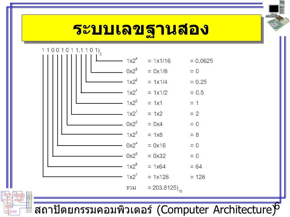 สถาปัตยกรรมคอมพิวเตอร์ (Computer Architecture) 6 ระบบเลขฐานสอง