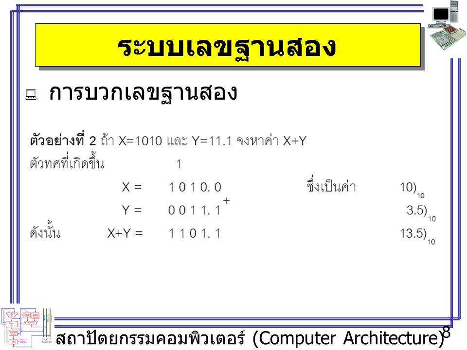 สถาปัตยกรรมคอมพิวเตอร์ (Computer Architecture) 8 ระบบเลขฐานสอง  การบวกเลขฐานสอง