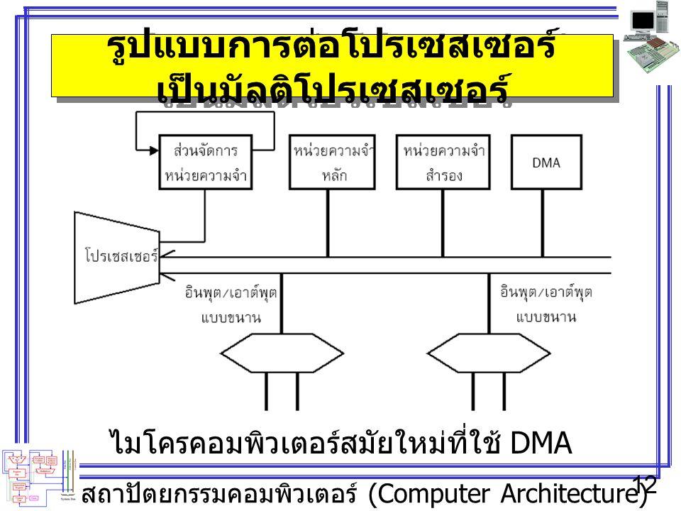 สถาปัตยกรรมคอมพิวเตอร์ (Computer Architecture) 12 รูปแบบการต่อโปรเซสเซอร์ เป็นมัลติโปรเซสเซอร์ ไมโครคอมพิวเตอร์สมัยใหม่ที่ใช้ DMA