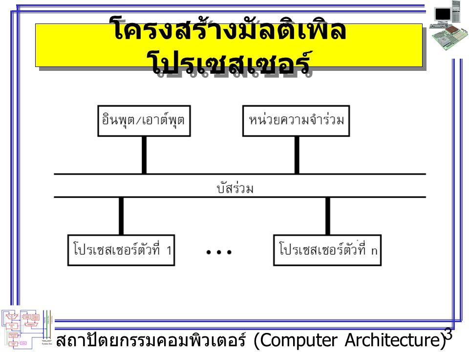 สถาปัตยกรรมคอมพิวเตอร์ (Computer Architecture) 3 โครงสร้างมัลติเพิล โปรเซสเซอร์
