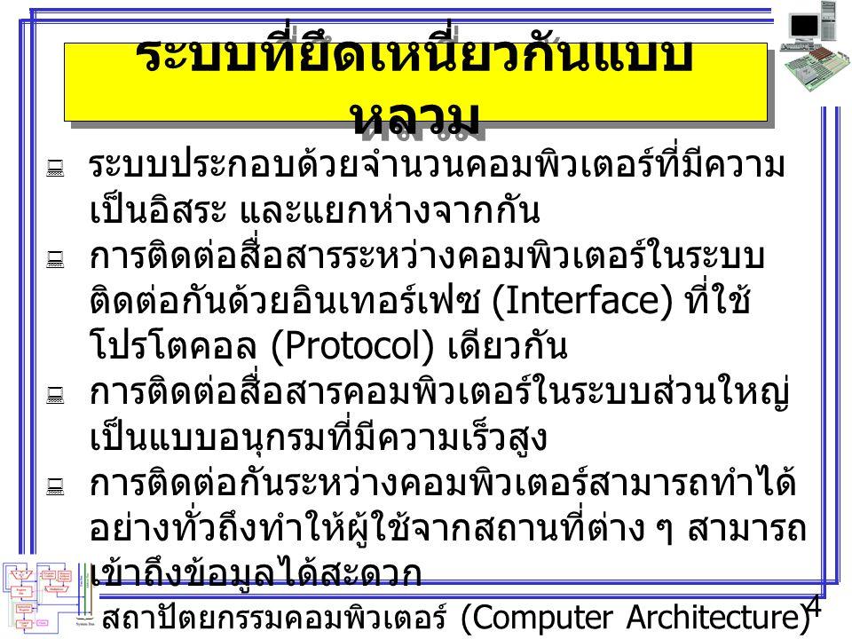 สถาปัตยกรรมคอมพิวเตอร์ (Computer Architecture) 4 ระบบที่ยึดเหนี่ยวกันแบบ หลวม  ระบบประกอบด้วยจำนวนคอมพิวเตอร์ที่มีความ เป็นอิสระ และแยกห่างจากกัน  ก