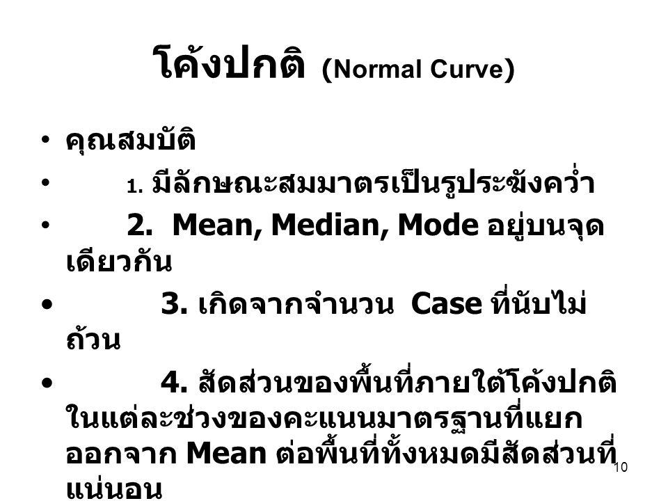 10 โค้งปกติ (Normal Curve) คุณสมบัติ 1.มีลักษณะสมมาตรเป็นรูประฆังคว่ำ 2.