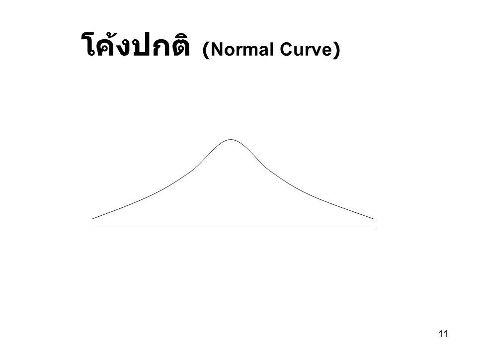 11 โค้งปกติ (Normal Curve)