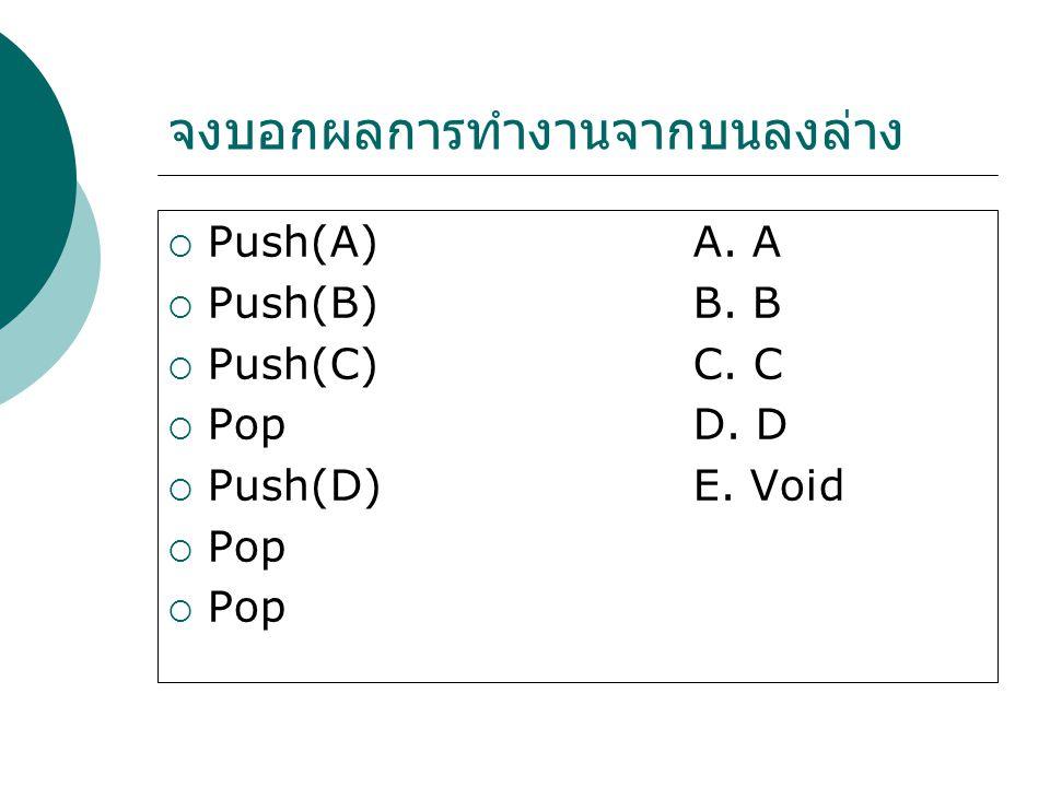 จงบอกผลการทำงานจากบนลงล่าง  Push(A)A. A  Push(B)B.