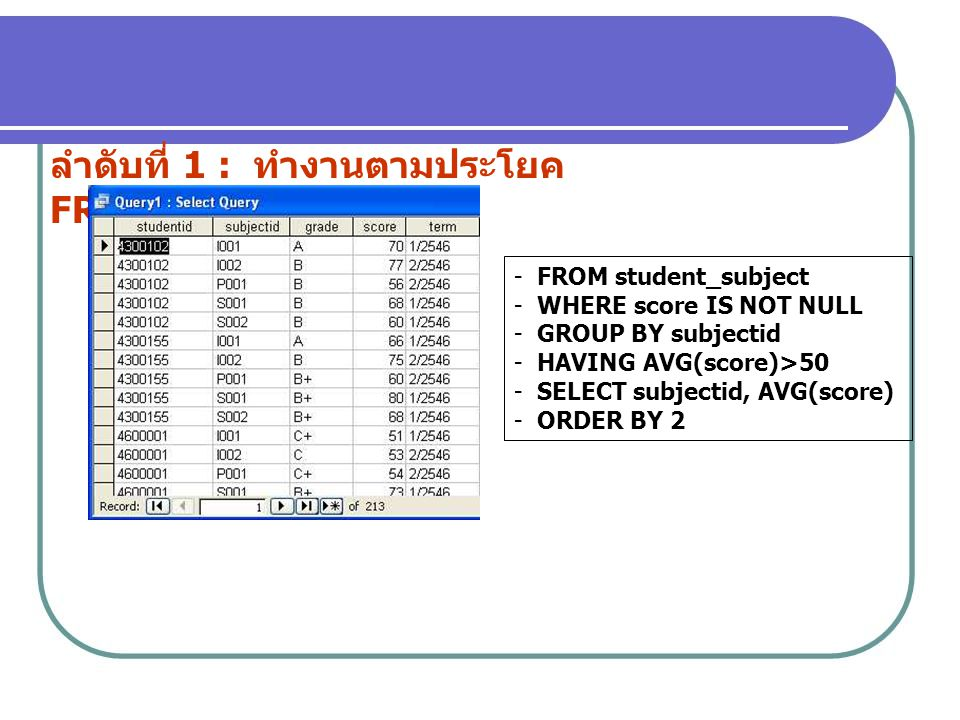 ลำดับที่ 1 : ทำงานตามประโยค FROM - FROM student_subject - WHERE score IS NOT NULL - GROUP BY subjectid - HAVING AVG(score)>50 - SELECT subjectid, AVG(