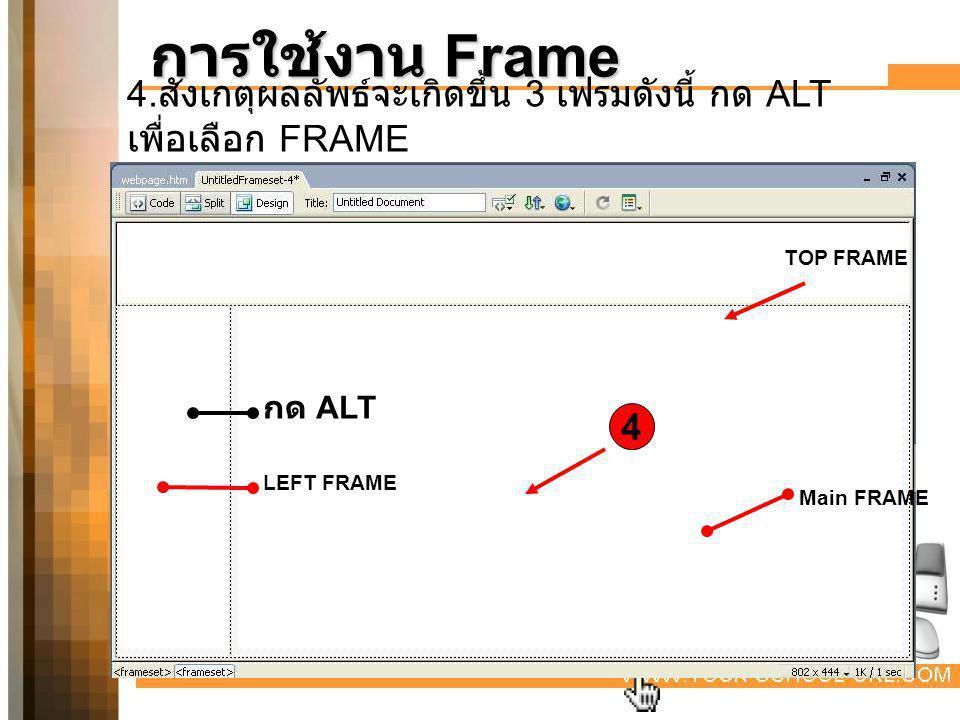 การใส่ภาพและตารางลงใน Frame 1. คลิกเมนู Edit > Undo 2. คลิกที่ปุ่ม จากนั้นเลือกรูปแบบ Top Frame