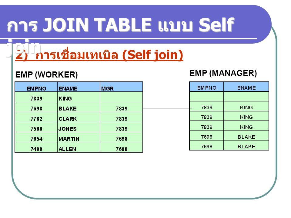 2) การเชื่อมเทเบิล (Self join) การ JOIN TABLE แบบ Self join EMP (WORKER) EMP (MANAGER)