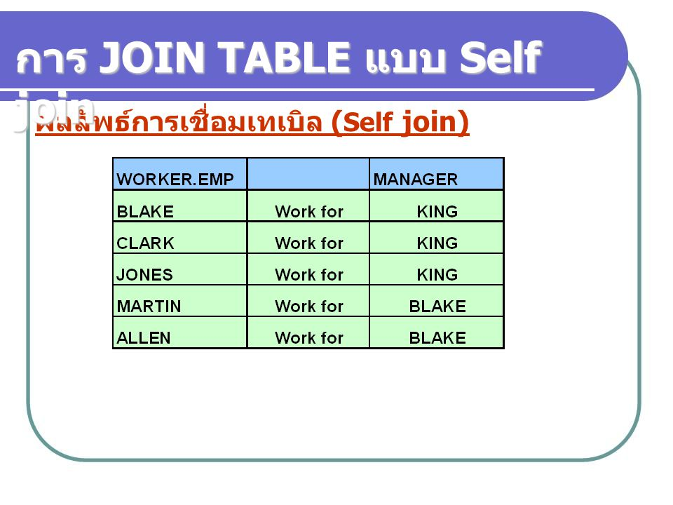 ผลลัพธ์การเชื่อมเทเบิล ( Self join) การ JOIN TABLE แบบ Self join