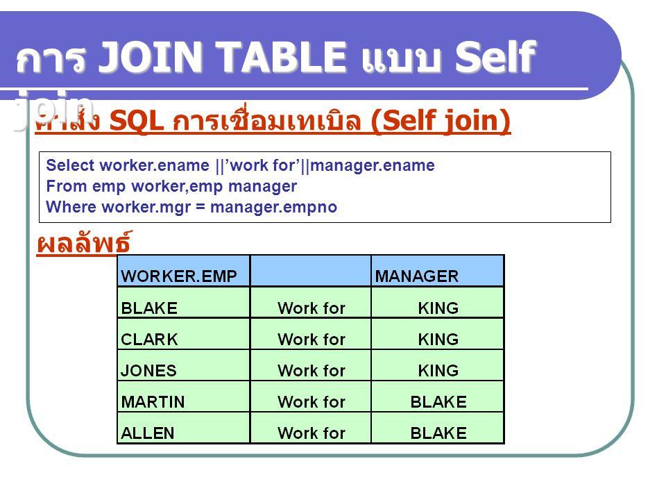 คำสั่ง SQL การเชื่อมเทเบิล (Self join) Select worker.ename ||'work for'||manager.ename From emp worker,emp manager Where worker.mgr = manager.empno ผล