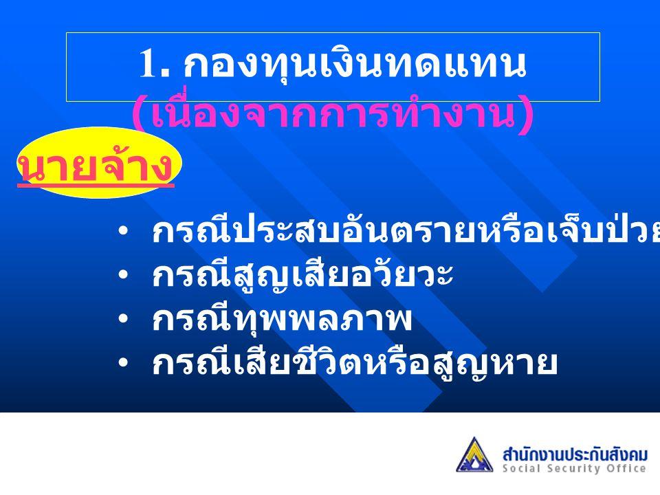 1. กองทุนเงินทดแทน ( เนื่องจากการทำงาน ) กรณีประสบอันตรายหรือเจ็บป่วย กรณีสูญเสียอวัยวะ กรณีทุพพลภาพ กรณีเสียชีวิตหรือสูญหาย นายจ้าง