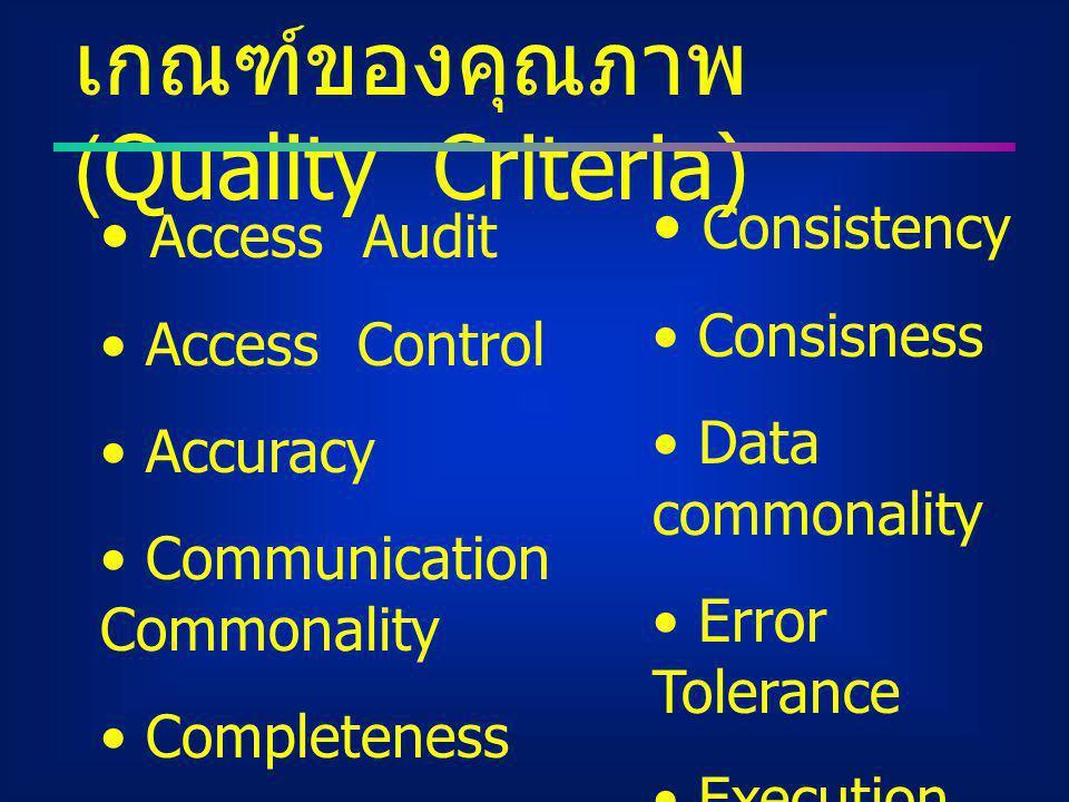 เกณฑ์ของคุณภาพ (Quality Criteria) Access Audit Access Control Accuracy Communication Commonality Completeness Commicativeness Consistency Consisness D