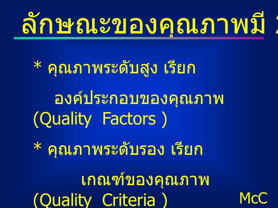ลักษณะของคุณภาพมี 2 ระดับ McC all * คุณภาพระดับสูง เรียก องค์ประกอบของคุณภาพ (Quality Factors ) * คุณภาพระดับรอง เรียก เกณฑ์ของคุณภาพ (Quality Criteri
