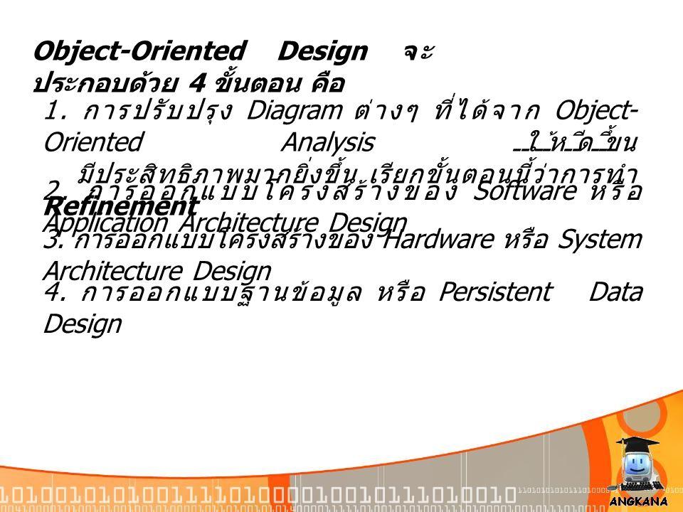 Object-Oriented Design จะ ประกอบด้วย 4 ขั้นตอน คือ 1. การปรับปรุง Diagram ต่างๆ ที่ได้จาก Object- Oriented Analysis ให้ดีขึ้น มีประสิทธิภาพมากยิ่งขึ้น