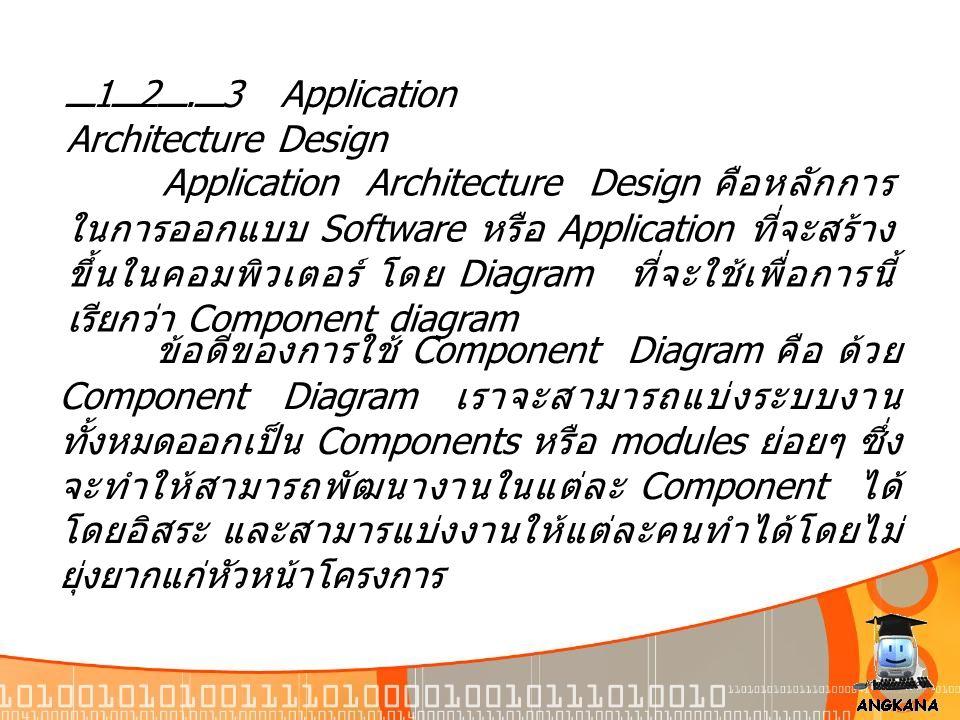 12.4 System Architecture Design ข้อดีของ OOAD คือ สามารถออกแบบ Hardware พร้อมๆ กับการออกแบบ Software และส่วนประกอบอื่นๆ ได้ ซึ่งการออกแบบระบบในส่วนของ Hardware ของ ระบบคอมพิวเตอร์ จะทำในช่วงของ System Architecture Design Diagram ที่ใช้ใน System Architecture Design เรียกว่า Deployment Diagram การใช้งาน Deployment Diagram นั้นจะมีประโยชน์ต่อการออกแบบระบบหลาย ประการ เช่น ช่วยให้สามารถระบุได้ว่าจะใช้ Hardware ประเภทใด เพื่อการพัฒนาระบบในแต่ละส่วน จะใช้ หลักการสื่อสารข้อมูลแบบใด (LAN, Internet) ในการ ส่งผ่านหรือสื่อสารข้อมูล หรือรูปแบบของ Hardware (Platform) โดยรวม ในการพัฒนาระบบจะเป็นแบบใด จะ ใช้การเชื่อมต่อระบบคอมพิวเตอร์อย่างไร หรือแม้แต่ระบบ จัดการฐานข้อมูล (Database Management System- DBMS) ที่จะใช้ควรเป็นตัวใด เป็นต้น