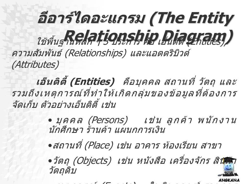 อีอาร์ไดอะแกรม (The Entity Relationship Diagram) ความสัมพันธ์ (Relationships) หมายถึง ความสัมพันธ์ระหว่างเอ็นติตี้ จะเกิดขึ้นตามธรรมชาติใน กระบวนการทางธุรกิจ ซึ่งความสัมพันธ์จะนำเสนอด้วย เหตุการณ์เชื่อมโยงระหว่างเอ็นติตี้ One-to-one One-to- many Many-to- many 1 1 1 m mnmn