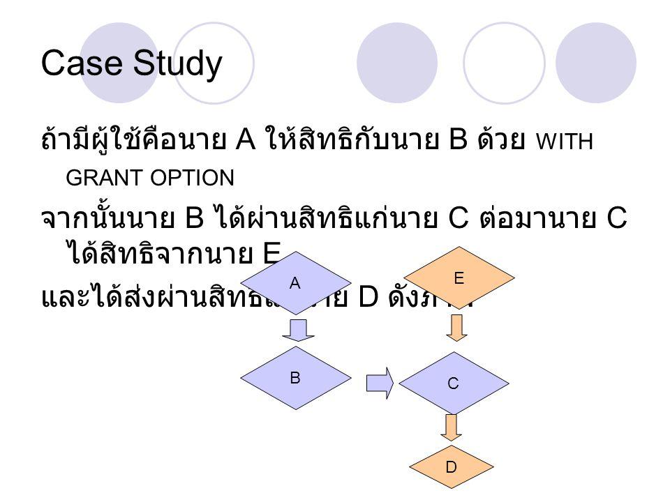 Case Study ถ้ามีผู้ใช้คือนาย A ให้สิทธิกับนาย B ด้วย WITH GRANT OPTION จากนั้นนาย B ได้ผ่านสิทธิแก่นาย C ต่อมานาย C ได้สิทธิจากนาย E และได้ส่งผ่านสิทธิแก่นาย D ดังภาพ A B C E D