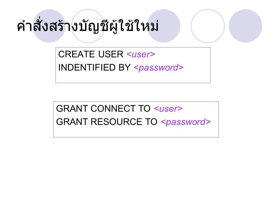 คำสั่งสร้างบัญชีผู้ใช้ใหม่ CREATE USER INDENTIFIED BY GRANT CONNECT TO GRANT RESOURCE TO