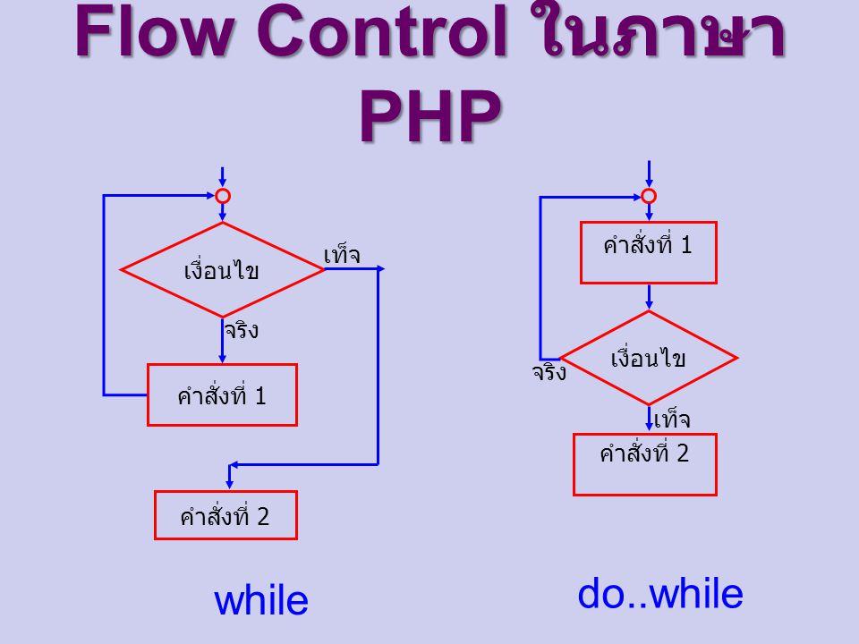 Flow Control ในภาษา PHP เงื่อนไข คำสั่งที่ 1 จริง เท็จ do..while คำสั่งที่ 2 เงื่อนไข คำสั่งที่ 1 คำสั่งที่ 2 จริง เท็จ while