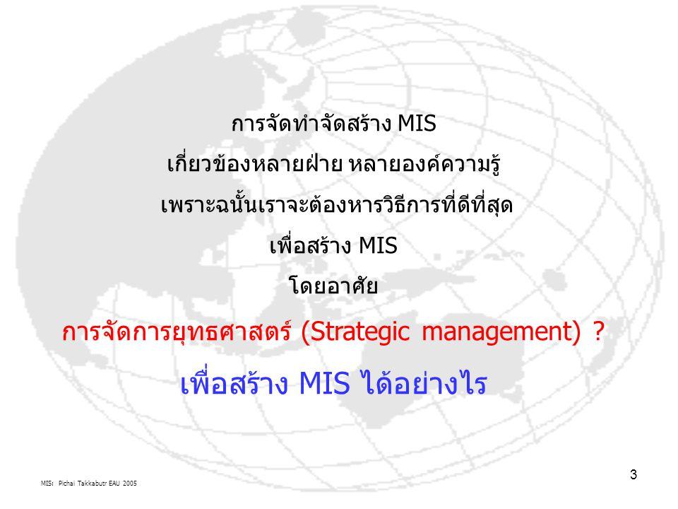 MIS: Pichai Takkabutr EAU 2005 4 แนวทางศึกษาการสร้างยุทธศาสตร์ ในการใช้บทบาทหรือการใช้ ประโยชน์สารสนเทศ 1.รูปแบบของการใช้โอกาศ การสร้างนวัตกรรมเทคโนโลยีเพื่อเป็นอาวุธ (Information weapon model: Technological Innovation): Innovation, Information, Productivity การให้บริการสารสนเทศ Information Services: eBusiness, eCommerce, Customer terminal, Super systems, Micro systems, New product, Extended product, Substituted product, Differentiate products ผลิตผลจากระบบสาสรสนเทศ Productivity-related systems 2.การประเมินโอกาศการใช้ยุทธศาสตร์ โดยใช้หลักการThe Value System การวิเคราะห์มูลค่าเพิ่ม (Value-chain Analysis)การวิเคราะห์มูลค่าเพิ่ม (Value-chain Analysis) รูปแบบการสร้างพลังการแข่งขัน (The Competitive Force Model):- Upstream value chain, Firm value chain, Downstream value chain( Channel value chains, Buyer value chains)
