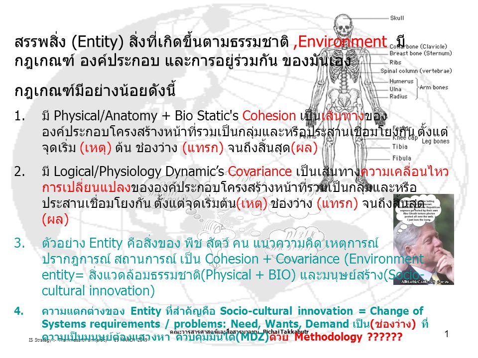 IS Strategy :- Thammasarth University 19 MARCH 2549 คณะวารสารศาสตร์และสื่อสารมวลชน Pichai Takkabutr 1 สรรพสิ่ง (Entity) สิ่งที่เกิดขึ้นตามธรรมชาติ,Environment มี กฎเกณฑ์ องค์ประกอบ และการอยู่ร่วมกัน ของมันเอง กฎเกณฑ์มีอย่างน้อยดังนี้ 1.มี Physical/Anatomy + Bio Static s Cohesion เป็นเส้นทางของ องค์ประกอบโครงสร้างหน้าที่รวมเป็นกลุ่มและหรือประสานเชื่อมโยงกัน ตั้งแต่ จุดเริ่ม (เหตุ) ต้น ช่องว่าง (แทรก) จนถึงสิ้นสุด(ผล) 2.มี Logical/Physiology Dynamic's Covariance เป็นเส้นทางความเคลื่อนไหว การเปลี่ยนแปลงขององค์ประกอบโครงสร้างหน้าที่รวมเป็นกลุ่มและหรือ ประสานเชื่อมโยงกัน ตั้งแต่จุดเริ่มต้น(เหตุ) ช่องว่าง (แทรก) จนถึงสิ้นสุด (ผล) 3.ตัวอย่าง Entity คือสิ่งของ พืช สัตว์ คน แนวความคิด เหตุการณ์ ปรากฎการณ์ สถานการณ์ เป็น Cohesion + Covariance (Environment entity= สิ่งแวดล้อมธรรมชาติ(Physical + BIO) และมนุษย์สร้าง(Socio- cultural innovation) 4.ความแตกต่างของ Entity ที่สำคัญคือ Socio-cultural innovation = Change of Systems requirements / problems: Need, Wants, Demand เป็น(ช่องว่าง) ที่ ความเป็นมนุษย์ต้องแสวงหา ควบคุมมันได้(MDZ)ด้วย Methodology ??????