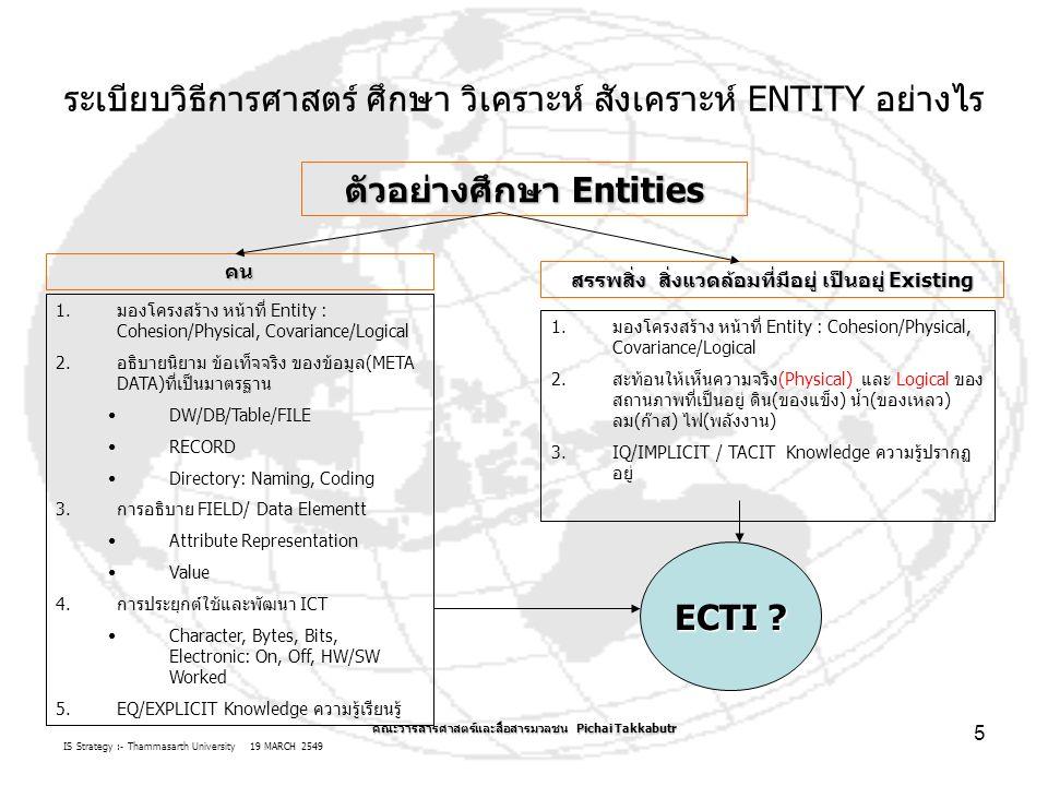 IS Strategy :- Thammasarth University 19 MARCH 2549 คณะวารสารศาสตร์และสื่อสารมวลชน Pichai Takkabutr 6 การวิวัฒนาการยุคต่างๆ เกิดจาก ศาสตร์ต่างๆ ทำ หน้าที่ As Information PROCESSORS บทนำแนวคิดและนิยาม การวิวัฒนาการยุคต่างๆ เกิดจาก ศาสตร์ต่างๆ ทำ หน้าที่ As Information PROCESSORS 1.การเกิดของระบบสารสนเทศ 1)การประมวลผลข้อมูลด้วยปัจเจกชน กลุ่มคน องค์กร สังคม ประเทศ โลก นวัตกรรม-สังคมวัฒนธรรม 2)โดยอาศัย ระเบียบวิธีการสร้าง-พัฒนาสารสนเทศขึ้นมา ด้วยกระบวนการ เปลี่ยนแปลงให้เป็นสมัยใหม่ของ ศาสตร์ต่างๆ ระเบียบวิธีการแสวงหาความรู้(Knowledge Pursuit) หรือระเบียบวิธีการวิทยาศาสตร์(Sciences Method) หรือระเบียบวิธีการวิจัย (Research methodology) หรือระเบียบวิธีการศึกษา วิเคราะห์ และออกแบบระบบงาน (System Analysis and Design) หรือระเบียบวิธีการการแก้ไขปัญหาของมนุษย์ด้วยลัทธิ อุดมการณ์ และศาสนาเช่น หลักธรรมะศาสนาพุทธว่าด้วย อริยะสัจสี่ 3)การพัฒนาระบบสารสนเทศถึงขั้นสูงสุด คือการแก้ไขปัญหา หรือ ตอบสนองความ ต้องการของมนุษย์ไม่สิ้นสุด หรือ Users Requirement 3 Levels คือ NEEDS, WANTS and DEMAND
