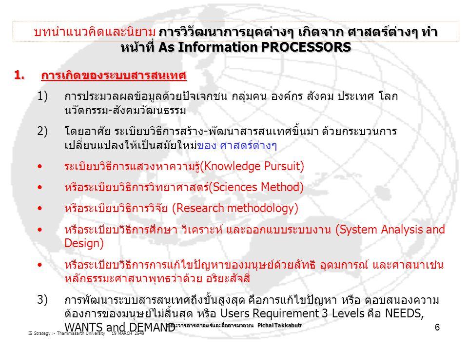 IS Strategy :- Thammasarth University 19 MARCH 2549 คณะวารสารศาสตร์และสื่อสารมวลชน Pichai Takkabutr 6 การวิวัฒนาการยุคต่างๆ เกิดจาก ศาสตร์ต่างๆ ทำ หน้