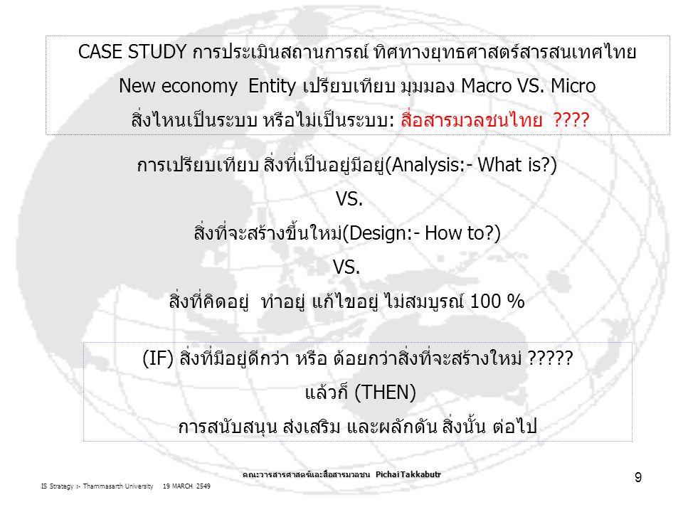 IS Strategy :- Thammasarth University 19 MARCH 2549 คณะวารสารศาสตร์และสื่อสารมวลชน Pichai Takkabutr 9 CASE STUDY การประเมินสถานการณ์ ทิศทางยุทธศาสตร์สารสนเทศไทย New economy Entity เปรียบเทียบ มุมมอง Macro VS.