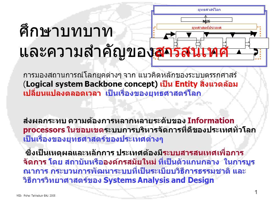 MIS: Pichai Takkabutr EAU 2005 1 ยุทธศาสร์โลก MIS ยุทศาสตร์ประเทศ ศึกษาบทบาท และความสำคัญของสารสนเทศ การมองสถานการณ์โลกยุคต่างๆ จาก แนวคิดหลักของระบบตรรกศาสร์ (Logical system Backbone concept) เป็น Entity สิ่งแวดล้อม เปลี่ยนแปลงตลอดเวลา เป็นเรื่องของยุทธศาสตร์โลก ส่งผลกระทบ ความต้องการหลากหลายระดับของ Information processors ในขอบเขตระบบการบริหารจัดการที่ดีของประเทศทั่วโลก เป็นเรื่องของยุทธศาสตร์ของประเทศต่างๆ ซึ่งเป็นเหตุผลและหลักการ ประเทศต้องมีระบบสารสนเทศเพื่อการ จัดการ โดย สถาบันหรือองค์กรสมัยใหม่ ที่เป็นตัวแกนกลาง ในการบูร ณาการ กระบวนการพัฒนาระบบที่เป็นระเบียบวิธีการธรรมชาติ และ วิธีการวิทยาศาสตร์ของ Systems Analysis and Design