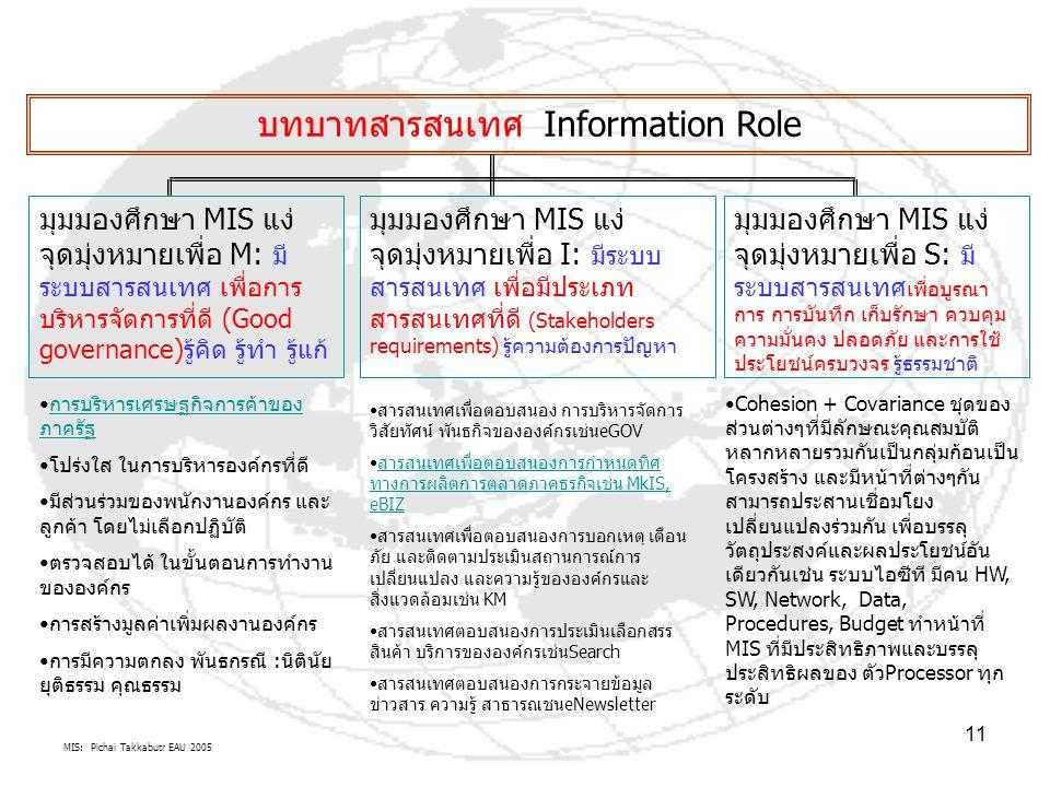 MIS: Pichai Takkabutr EAU 2005 11 บทบาทสารสนเทศ Information Role มุมมองศึกษา MIS แง่ จุดมุ่งหมายเพื่อ M: มี ระบบสารสนเทศ เพื่อการ บริหารจัดการที่ดี (Good governance)รู้คิด รู้ทำ รู้แก้ มุมมองศึกษา MIS แง่ จุดมุ่งหมายเพื่อ I: มีระบบ สารสนเทศ เพื่อมีประเภท สารสนเทศที่ดี (Stakeholders requirements) รู้ความต้องการปัญหา มุมมองศึกษา MIS แง่ จุดมุ่งหมายเพื่อ S: มี ระบบสารสนเทศ เพื่อบูรณา การ การบันทึก เก็บรักษา ควบคุม ความมั่นคง ปลอดภัย และการใช้ ประโยชน์ครบวงจร รู้ธรรมชาติ การบริหารเศรษฐกิจการค้าของ ภาครัฐการบริหารเศรษฐกิจการค้าของ ภาครัฐ โปร่งใส ในการบริหารองค์กรที่ดี มีส่วนร่วมของพนักงานองค์กร และ ลูกค้า โดยไม่เลือกปฏิบัติ ตรวจสอบได้ ในขั้นตอนการทำงาน ขององค์กร การสร้างมูลค่าเพิ่มผลงานองค์กร การมีความตกลง พันธกรณี :นิตินัย ยุติธรรม คุณธรรม สารสนเทศเพื่อตอบสนอง การบริหารจัดการ วิสัยทัศน์ พันธกิจขององค์กรเช่นeGOV สารสนเทศเพื่อตอบสนองการกำหนดทิศ ทางการผลิตการตลาดภาคธุรกิจเช่น MkIS, eBIZสารสนเทศเพื่อตอบสนองการกำหนดทิศ ทางการผลิตการตลาดภาคธุรกิจเช่น MkIS, eBIZ สารสนเทศเพื่อตอบสนองการบอกเหตุ เตือน ภัย และติดตามประเมินสถานการณ์การ เปลี่ยนแปลง และความรู้ขององค์กรและ สิ่งแวดล้อมเช่น KM สารสนเทศตอบสนองการประเมินเลือกสรร สินค้า บริการขององค์กรเช่นSearch สารสนเทศตอบสนองการกระจายข้อมูล ข่าวสาร ความรู้ สาธารณชนeNewsletter Cohesion + Covariance ชุดของ ส่วนต่างๆที่มีลักษณะคุณสมบัติ หลากหลายรวมกันเป็นกลุ่มก้อนเป็น โครงสร้าง และมีหน้าที่ต่างๆกัน สามารถประสานเชื่อมโยง เปลี่ยนแปลงร่วมกัน เพื่อบรรลุ วัตถุประสงค์และผลประโยชน์อัน เดียวกันเช่น ระบบไอซีที มีคน HW, SW, Network, Data, Procedures, Budget ทำหน้าที่ MIS ที่มีประสิทธิภาพและบรรลุ ประสิทธิผลของ ตัวProcessor ทุก ระดับ