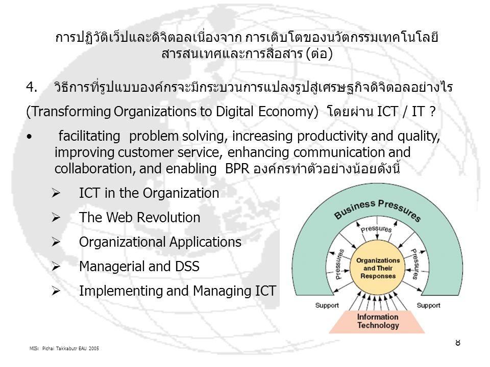 MIS: Pichai Takkabutr EAU 2005 8 การปฏิวัติเว็ปและดิจิตอลเนื่องจาก การเติบโตของนวัตกรรมเทคโนโลยี สารสนเทศและการสื่อสาร (ต่อ) 4.วิธีการที่รูปแบบองค์กรจะมีกระบวนการแปลงรูปสู่เศรษฐกิจดิจิตอลอย่างไร (Transforming Organizations to Digital Economy) โดยผ่าน ICT / IT .