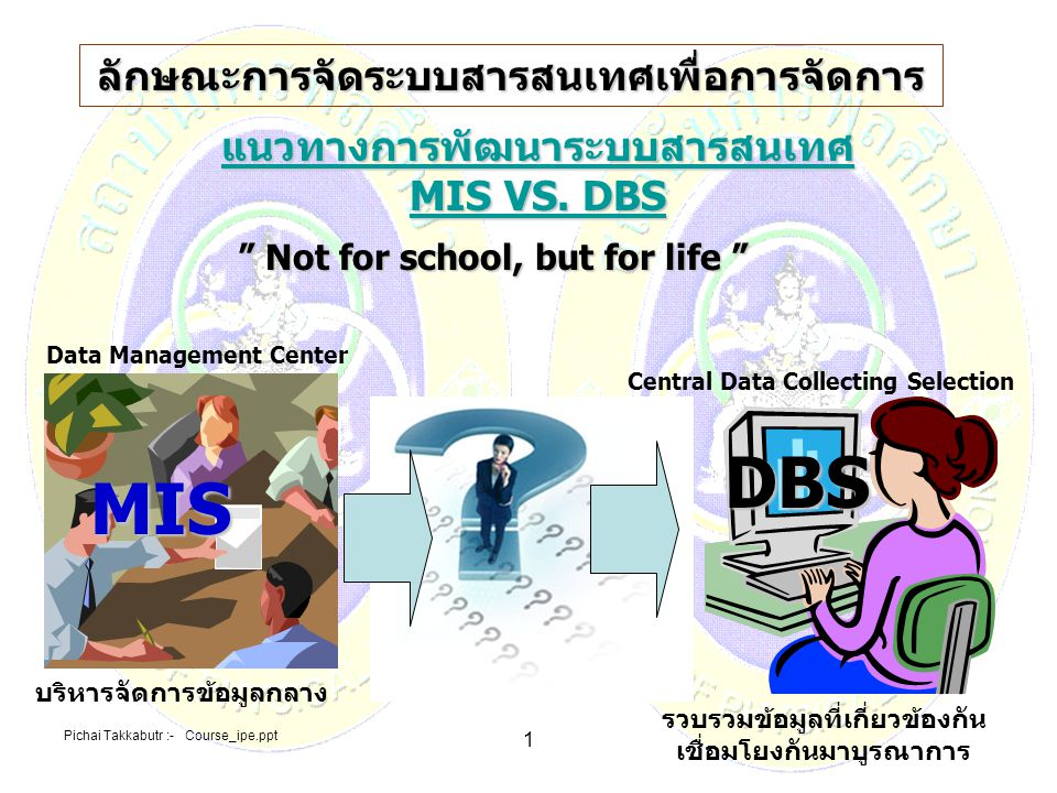 "Pichai Takkabutr :- Course_ipe.ppt 1 แนวทางการพัฒนาระบบสารสนเทศ MIS VS. DBS MIS VS. DBS "" Not for school, but for life "" ลักษณะการจัดระบบสารสนเทศเพื่อ"