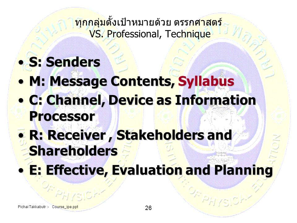 Pichai Takkabutr :- Course_ipe.ppt 26 ทุกกลุ่มตั้งเป้าหมายด้วย ตรรกศาสตร์ VS. Professional, Technique S: SendersS: Senders M: Message Contents, Syllab