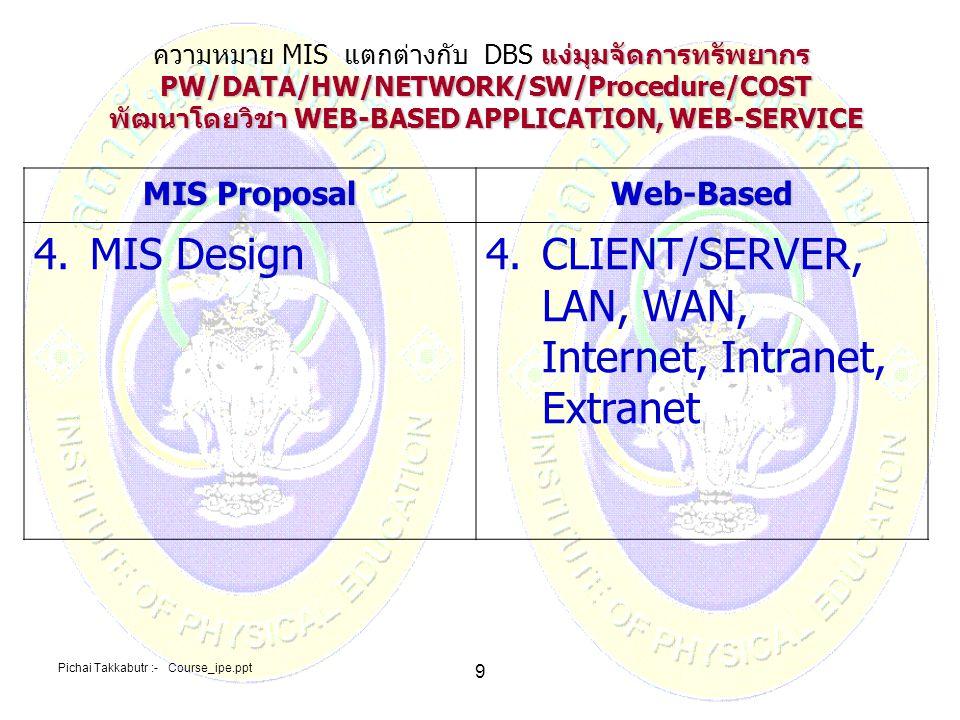 Pichai Takkabutr :- Course_ipe.ppt 9 MIS Proposal Web-Based 4.MIS Design4.CLIENT/SERVER, LAN, WAN, Internet, Intranet, Extranet แง่มุมจัดการทรัพยากร ค