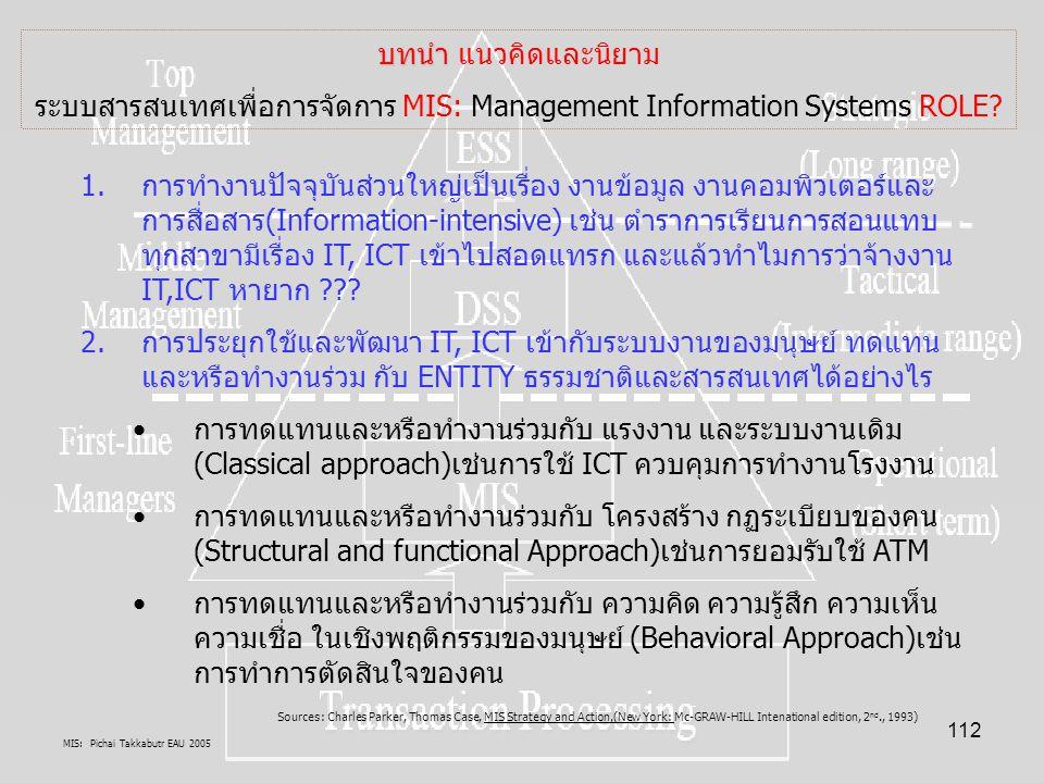MIS: Pichai Takkabutr EAU 2005 112 บทนำ บทนำ แนวคิดและนิยาม ระบบสารสนเทศเพื่อการจัดการ MIS: Management Information Systems ROLE? 1.การทำงานปัจจุบันส่ว