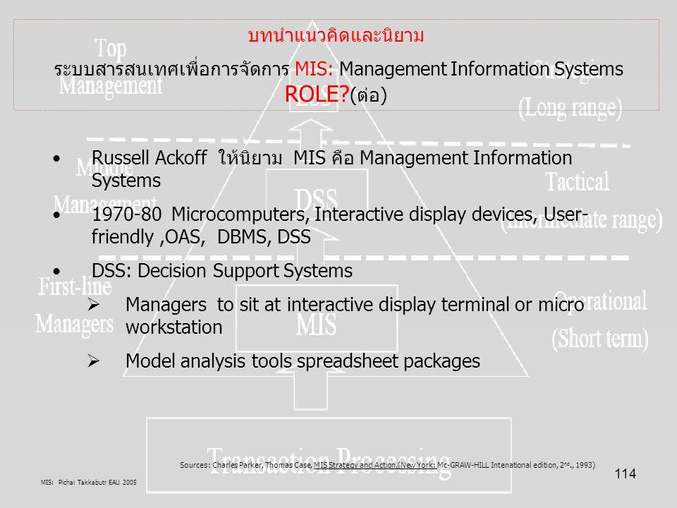 MIS: Pichai Takkabutr EAU 2005 114 บทนำ บทนำแนวคิดและนิยาม ระบบสารสนเทศเพื่อการจัดการ MIS: Management Information Systems ROLE? (ต่อ) Russell Ackoff ใ