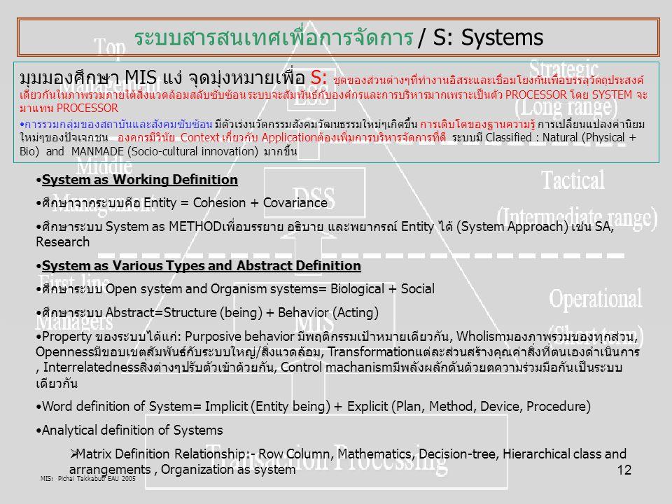 MIS: Pichai Takkabutr EAU 2005 12 ระบบสารสนเทศเพื่อการจัดการ / S: Systems มุมมองศึกษา MIS แง่ จุดมุ่งหมายเพื่อ S: ชุดของส่วนต่างๆที่ทำงานอิสระและเชื่อ