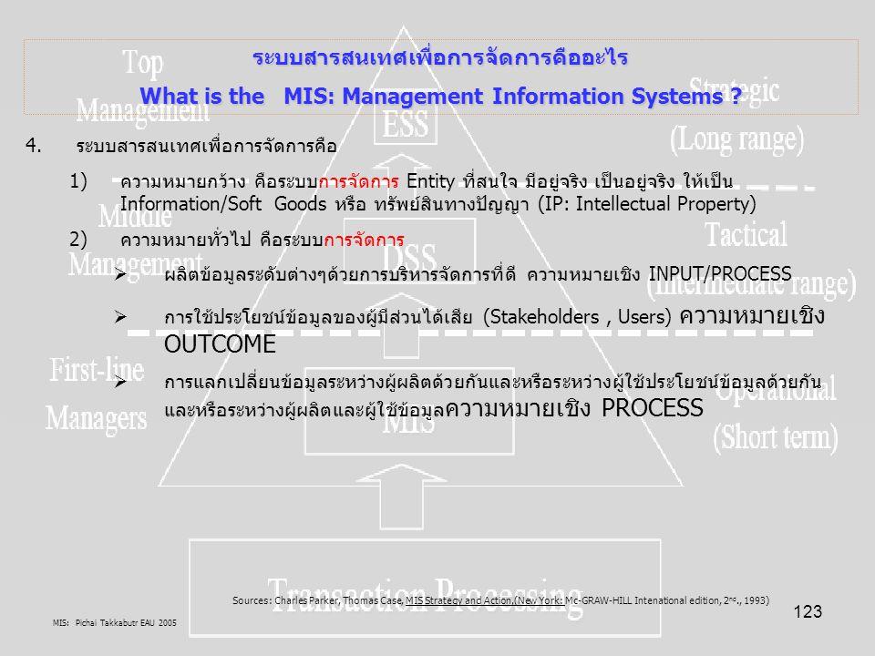 MIS: Pichai Takkabutr EAU 2005 123 ระบบสารสนเทศเพื่อการจัดการคืออะไร What is the MIS: Management Information Systems ? 4.ระบบสารสนเทศเพื่อการจัดการคือ