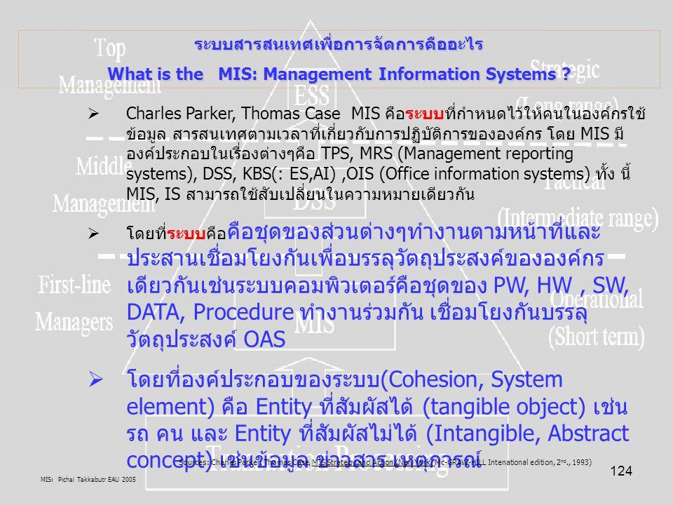 MIS: Pichai Takkabutr EAU 2005 124 ระบบสารสนเทศเพื่อการจัดการคืออะไร What is the MIS: Management Information Systems ?  Charles Parker, Thomas Case M