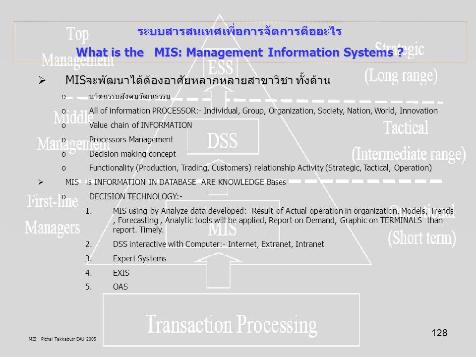 MIS: Pichai Takkabutr EAU 2005 128 ระบบสารสนเทศเพื่อการจัดการคืออะไร What is the MIS: Management Information Systems ?  MISจะพัฒนาได้ต้องอาศัยหลากหลา